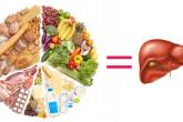Диета номер 5 для лечения панкреатита — меню и рецепты